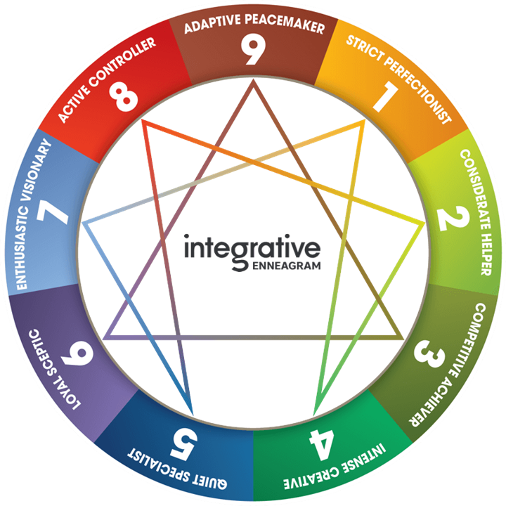 Inspiration Circle: Community Connections with the Enneagram